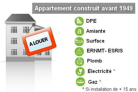 diagnostics immobiliers obligatoires pour location appartement construite avant 1949 v